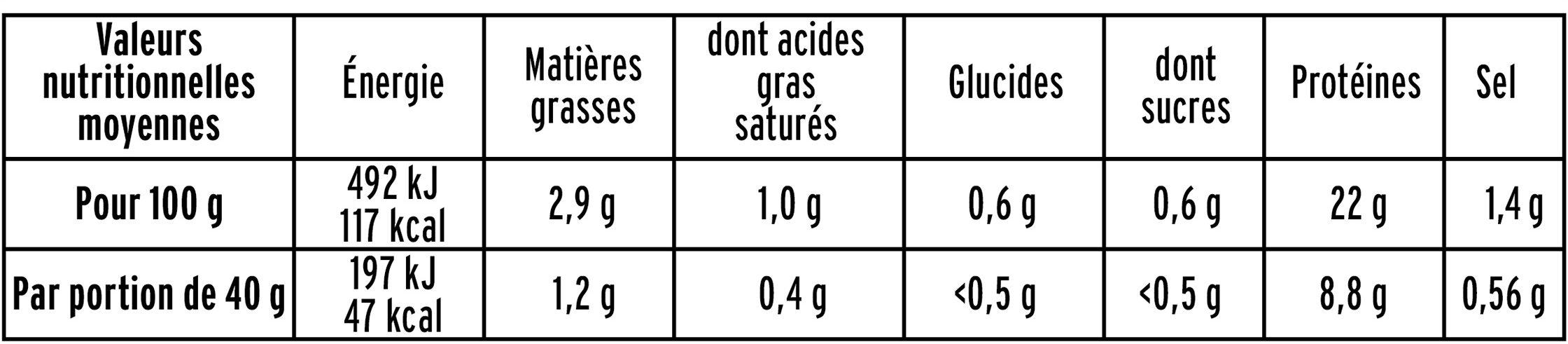 Le Paris sans couenne - 25% de Sel*- 4tr - Nutrition facts
