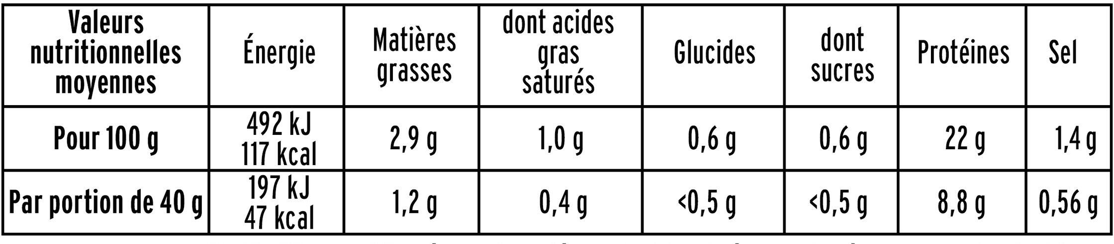 Le Paris  sans couenne - 25% de Sel*- 6 tr - Informations nutritionnelles - fr