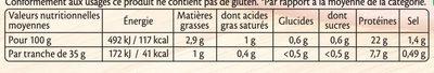 Le Paris sans couenne - 25% de Sel* -  10 tr. - Informations nutritionnelles - fr