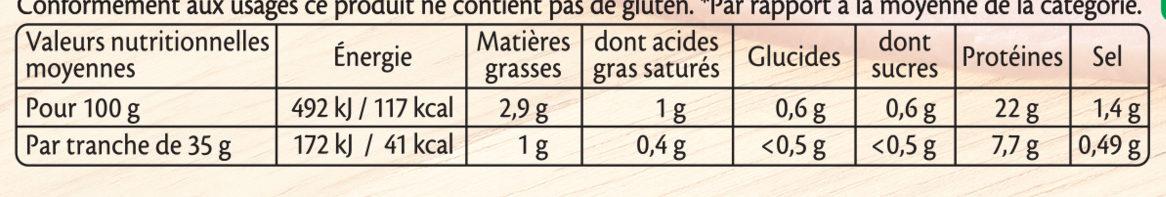 Le Paris sans couenne - 25% de Sel* -  10 tr. - Valori nutrizionali - fr