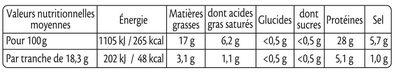 Jambon Sec Qualité Supérieure Sans Conservateur - 6 Tranches - Nutrition facts