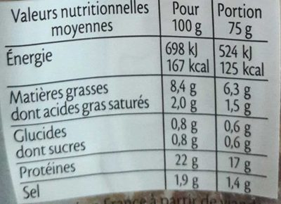 Emincés de poulet rôti 2 x 75 g - Nutrition facts