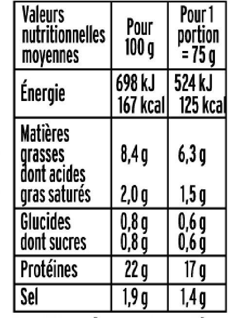 Emincés de poulet rôti 2 x 75 g - Nutrition facts - fr