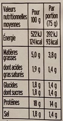 Allumettes de Jambon - Informations nutritionnelles - fr
