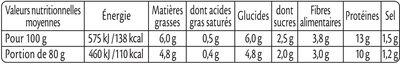 Pavé Végétal haricots et petits pois - Informations nutritionnelles