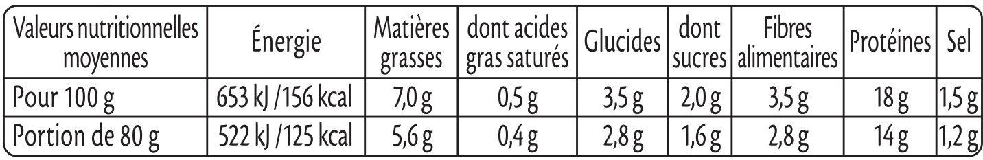Steak Végétal soja et pois - Nutrition facts
