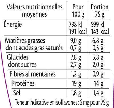 Emincés Végétal herbes de Provence - Informations nutritionnelles - fr