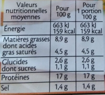 Le haché jambon emmental fondu - 2 pièces - Nutrition facts