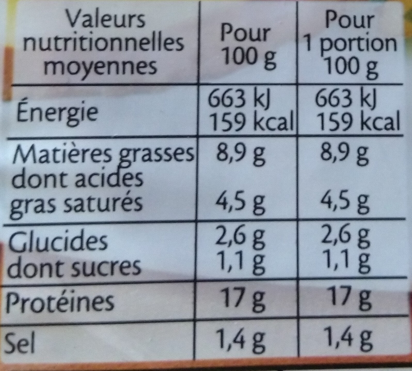 Le haché jambon emmental fondu - 2 pièces - Nutrition facts - fr