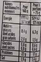 Émincés de poulet rôti - Voedigswaarden