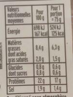 Émincé de poulet rôti - Voedingswaarden - fr