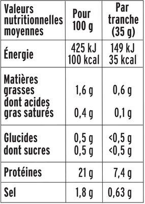 Blanc de Poulet - FILIERE FRANCAISE D'ELEVEURS ENGAGES - Valori nutrizionali - fr