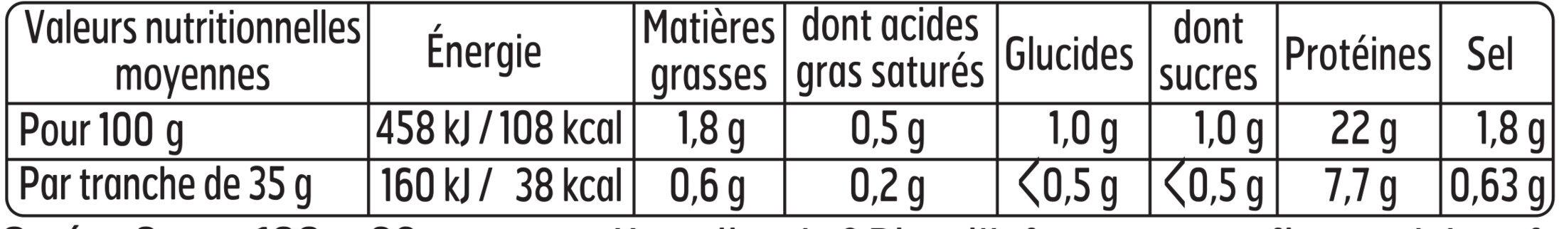Rôti de poulet J'AIME - 4 tranches - Informations nutritionnelles