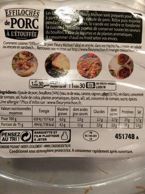 Effilochés de porc à l'étouffée - Ingredients