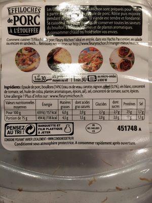 Effilochés de porc à l'étouffée - Nutrition facts