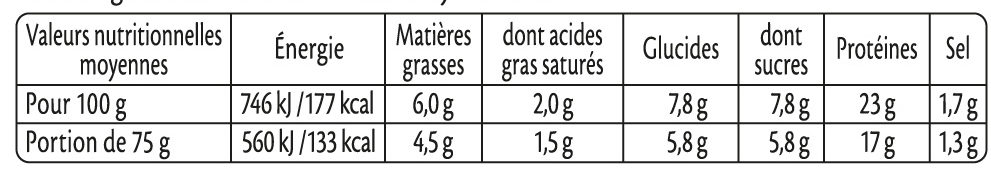 Effilochés de Porc Barbecue - Nutrition facts