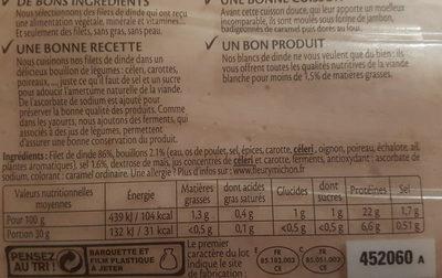 Blanc de dinde doré au four - Informations nutritionnelles