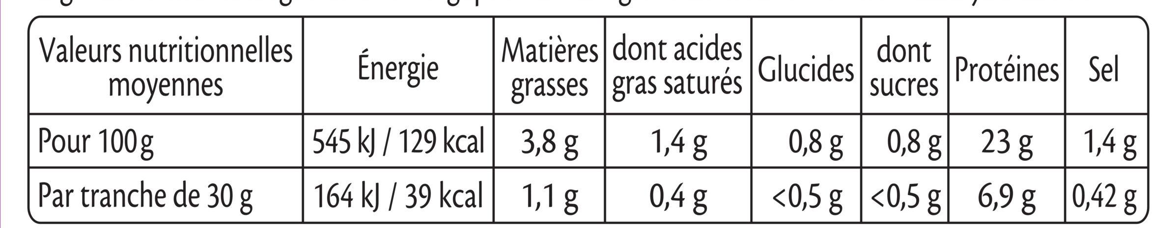 Rôti de porc cuit BIO -25% de sel* - 4 tranches - Voedingswaarden - fr