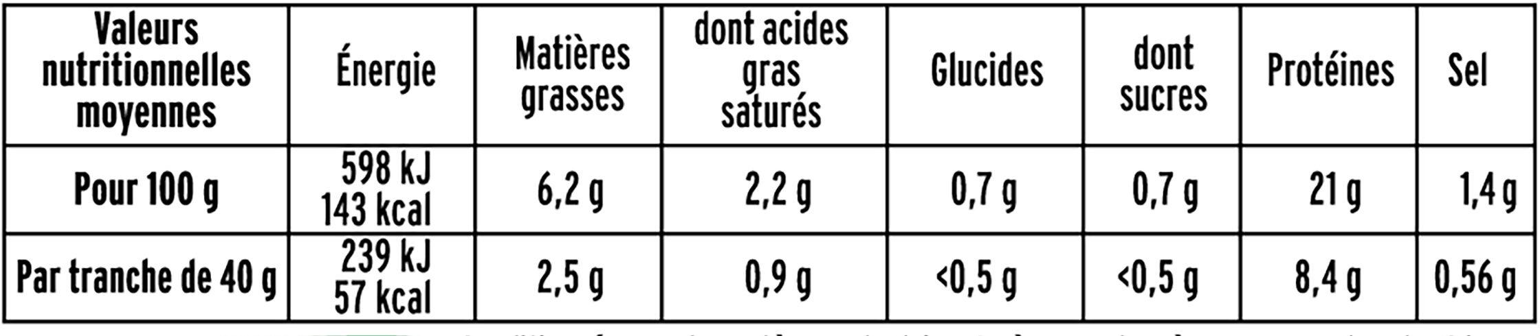 Le Supérieur avec couenne bio - 2 tranches - Voedingswaarden - fr