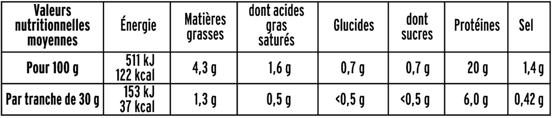 Le jambon bio torchon - 4 tranches fines sans couenne - Informations nutritionnelles - fr