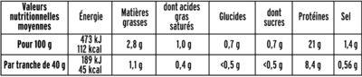 Jambon Supérieur sans couenne Bio - 2 tranches - Valori nutrizionali - fr