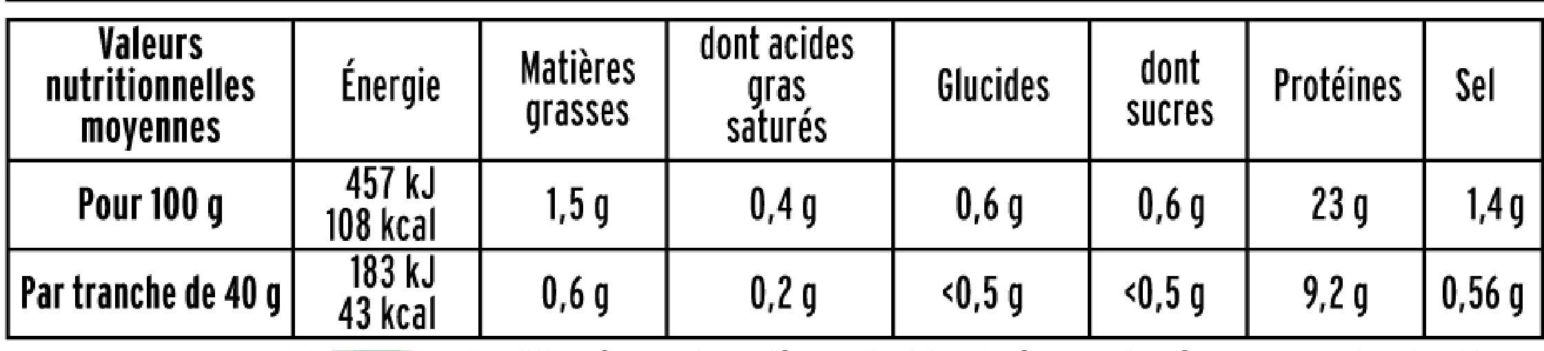 Blanc de poulet BIO, -25% sel* - 2 tranches - Informations nutritionnelles - fr