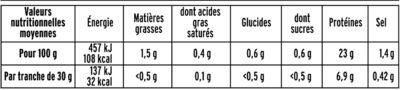 Blanc de poulet BIO - 4 tranches - Informations nutritionnelles - fr