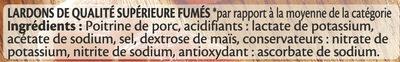 Allumettes J'aime Fumées -25% de sel* - Ingrédients - fr