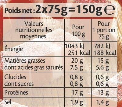 Allumettes J'aime Fumées -25% de sel* - Informations nutritionnelles - fr