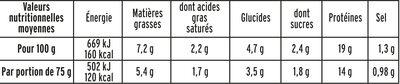Haché de Poulet - 25% de sel - Halal - Valori nutrizionali