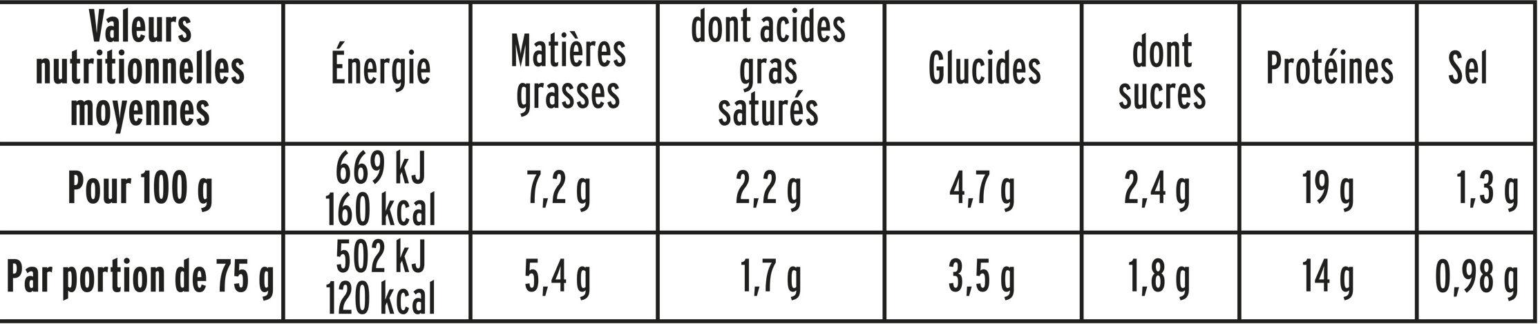 Le haché de poulet Halal - 25% de sel  - 4 pièces - Informations nutritionnelles - fr