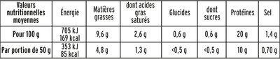 Lamelles de poulet Halal -25% de sel - Nutrition facts