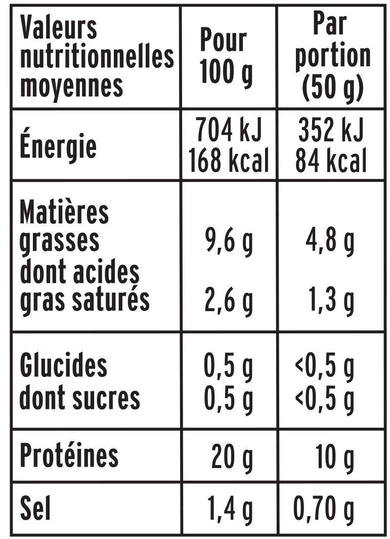 Lamelles de poulet Halal -25% de sel - Informations nutritionnelles - fr