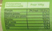 4 Quenelles Fraîches Nature - Informations nutritionnelles - fr