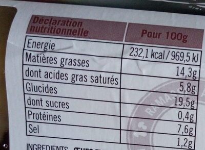 Quenelles fraiches aux cèpes Bio - Nutrition facts - fr