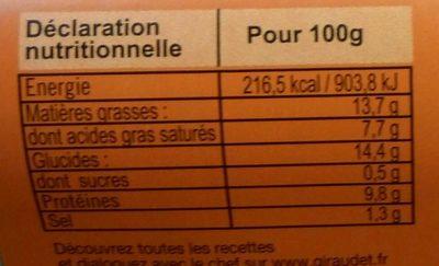4 quenelles fraîches de volaille fermière aux morilles - Nutrition facts - fr