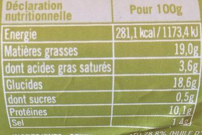 Mini quenelles fraiches au pesto, parmigiano reggiano & pignons de pin à poêler - Informations nutritionnelles - fr