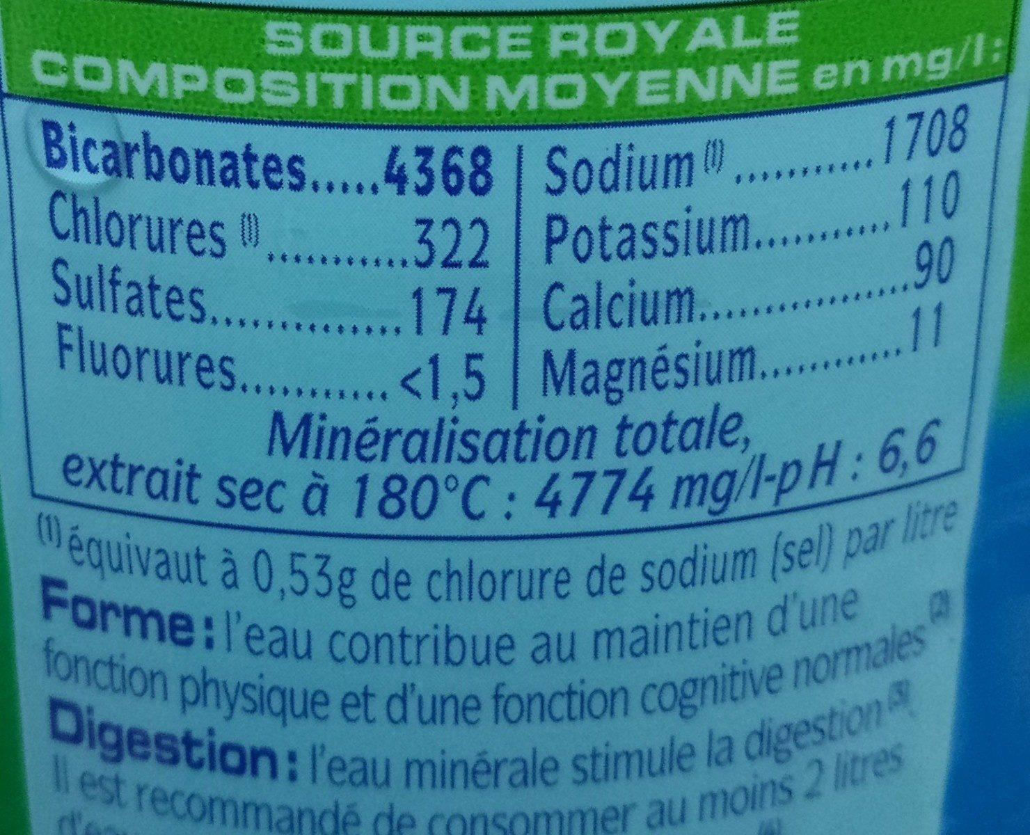 St Yorre - Ingredients