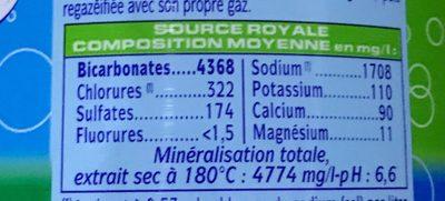 Saint-Yorre - Informations nutritionnelles