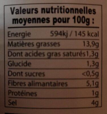 Olives vertes denoyautees - Nutrition facts - fr