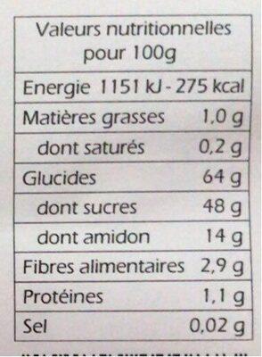 Marrons glaces d'ardeche - Nutrition facts - fr