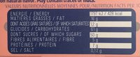 Petits Calissons Aux Fruits - Nutrition facts