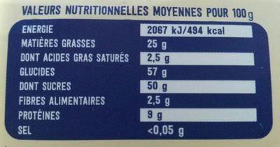 Nougat blanc du Roy René - Informations nutritionnelles