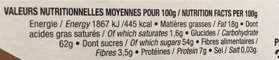 Calissons du Roy René - Informations nutritionnelles - fr