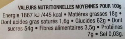 Calissons du Roy René - Nutrition facts