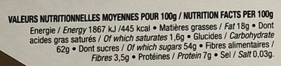 Calissons D'Aix - Nutrition facts