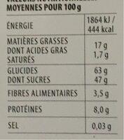 Calissons d'Aix x18 - Informations nutritionnelles - fr