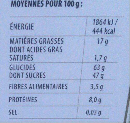 Petits Calissons du Roy René - Informations nutritionnelles - fr