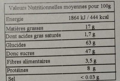 Calissons du Roy René - Informations nutritionnelles