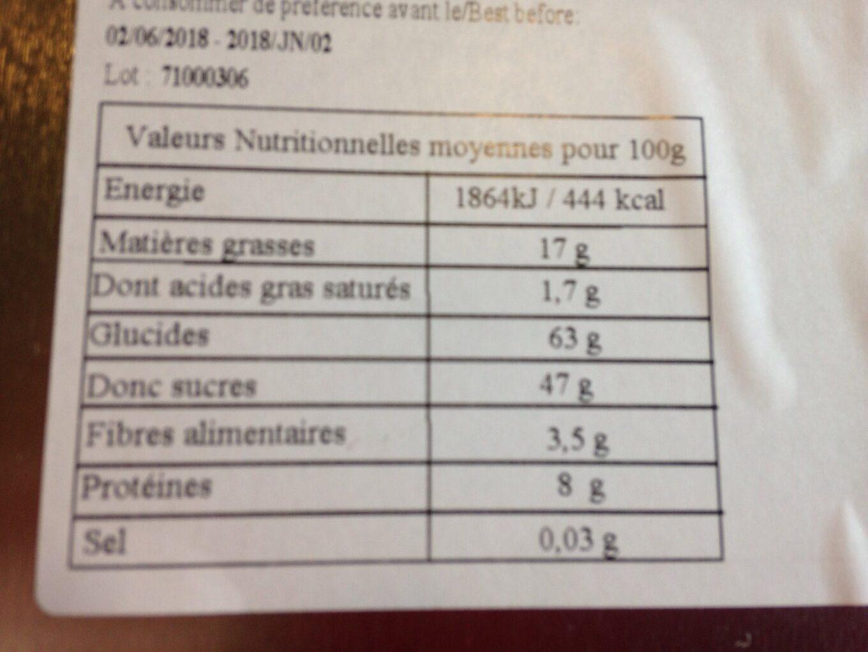 Calissons - Voedingswaarden - fr
